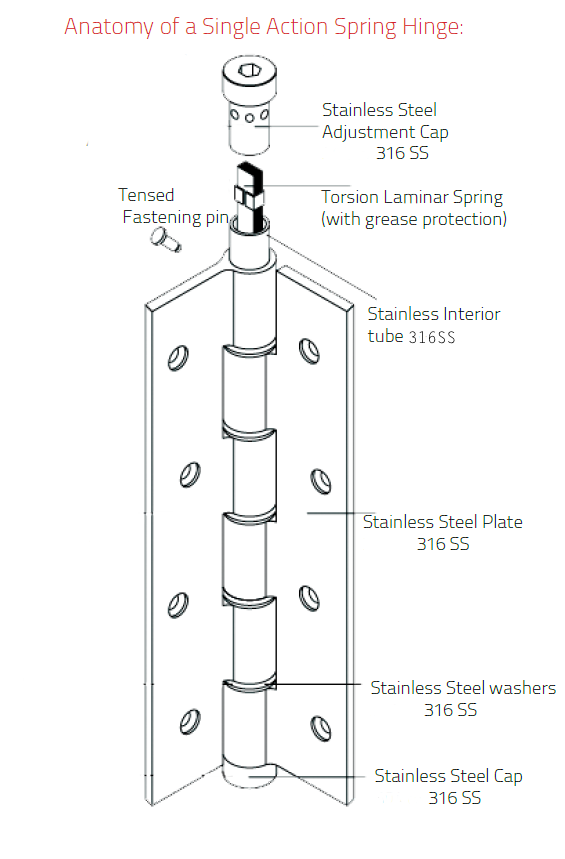 marine-grade-316-stainless-steel-self-closing-spring-hinges-at-360-yardware-sa180s3-technical-information.png